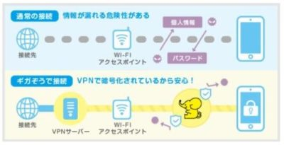 【業界トピックス】ギガぞうWi-Fi 「スマホ専用プラン for UQ mobile」の提供開始