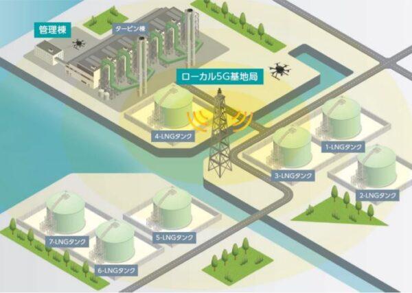 【業界トピックス】関西電力とオプテージ、姫路第二発電所でスマート保安実証実験を開始
